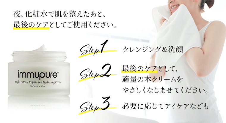 ご使用方法Step3